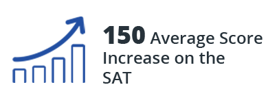 150 Average Score Increase on the SAT