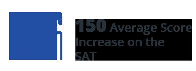 150 Average Score Increase on the SAT